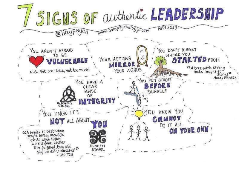 Authentic Leadership Part 2