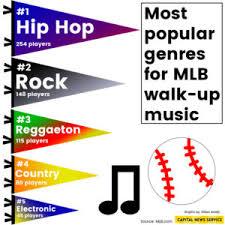 Walkup music stats