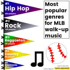 Walkup music stats