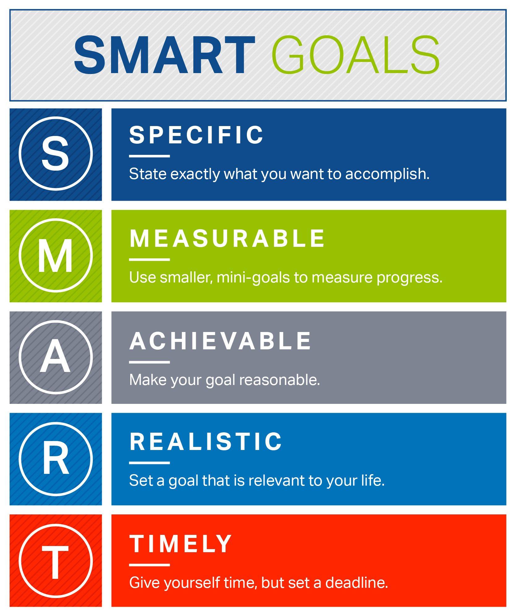 smart goals 2019
